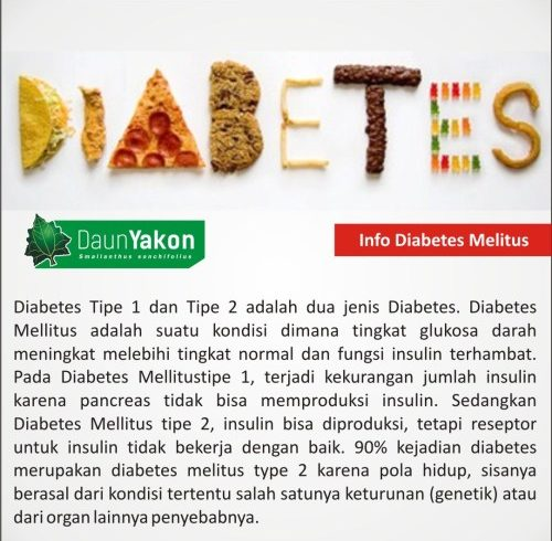 Puasa Dapat Mencegah Pradiabetes dan Diabetes Mellitus
